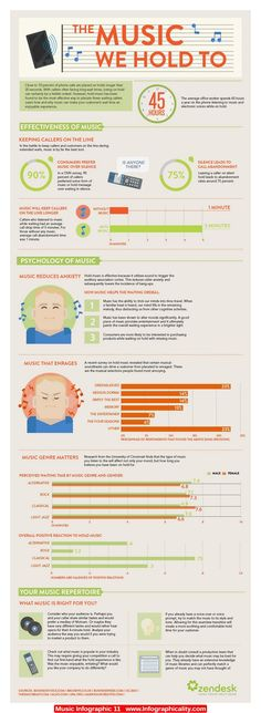 Music Infographic 11 - http://infographicality.com/music-infographic-11-2/