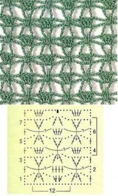 Beautiful openwork crochet stitch that would be wonderful for a shawl or scarf. … Beautiful openwork crochet stitch that would be wonderful for a shawl or scarf. For clarity, the curved line with the number 7 in the diagram means chain Crochet Diy, Beau Crochet, Crochet Motifs, Crochet Stitches Patterns, Crochet Diagram, Crochet Chart, Love Crochet, Beautiful Crochet, Knitting Stitches