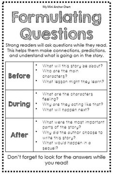 Formulating Questions Anchor Chart - Mini Anchor Charts are a great addition to your interactive notebook.