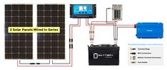Basic diagram to help you install DIY solar panels on the roof of a camper … Solar Energy Panels, Best Solar Panels, Solar Panel Calculator, Kangoo Camper, Solar Panel Installation, Solar Energy System, Panel Systems, Diy Solar, Play