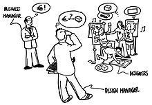 """The term """"Design Thinking"""" dates back to the 1987 book by Peter Rowe; """"Design Thinking."""" In that book he describes the way that architects and urban planners would approach design problems. What Is Interaction Design, Interaction Design Foundation, Management Styles, Risk Management, Project Management, Web Design Company, Ux Design, Design Thinking, Professor"""