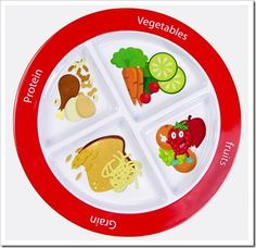 Plate based on Healthy Plate model which cues kids visually to the proper proportions recommended per food group.  Great teaching tool!