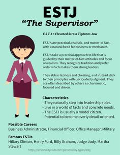 The ESTJ personality, The Supervisor, prefers to lead by example and believes that authority is earned through hard work, dedication and honesty.