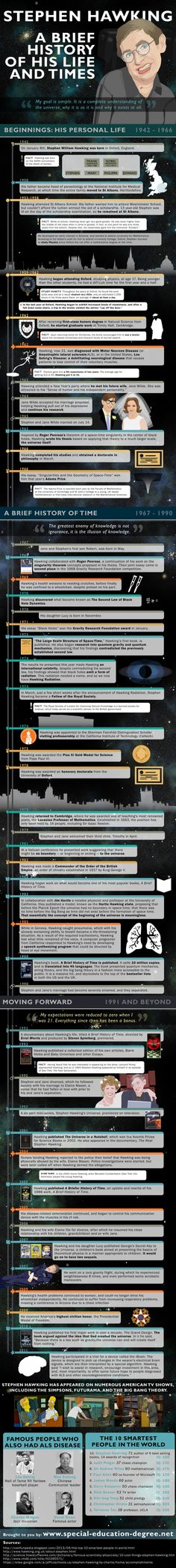 Steven Hawking story | #Infographics repinned by @Piktochart