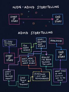 I don't even have ADHD but I can relate Funny Relatable Memes, Funny Jokes, True Memes, Adhd Funny, Adhd Humor, Adhd Brain, Adhd Vs Autism, Def Not, Adult Adhd