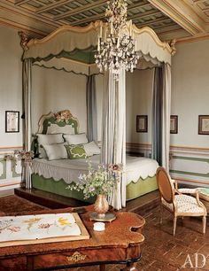 R. Gnoli - Hung with yards of Indian silk, an 18th-century baldachin bed makes a romantic statement in a guest room. Gnoli painted the tulip studies that encircle the space.