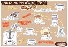 La ricetta per la Torta Cioccolato e Noci con il Bimby