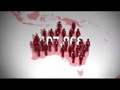 migration Consultants in uae | canada workpermits in dubai | australian migration from dubai | canada skilled occupation list