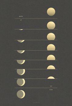 Moon Up, Sun Down - Cocorrina