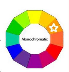What Is Monochromatic Color monochromatic-color-wheel | color wheels, monochromatic color