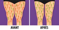 6Exercices simples pour ledrainage lymphatique avec lesquels onperd dupoids sans régime alimentaire Massage Facial, Plexus Solaire, Drainage, Natural Life, Alternative Medicine, Health And Beauty, Health Fitness, Workout, Sports