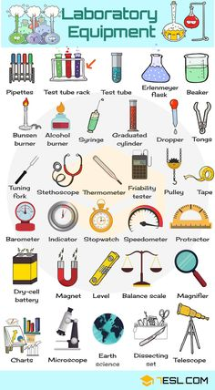 Laboratory Equipment Vocabulary in English equipment Laboratory Equipment: Useful Lab Equipment List English Vocabulary Words, Learn English Words, Grammar And Vocabulary, English Lessons, Vocabulary Games, Grammar Rules, Teaching Chemistry, Chemistry Labs, Chemistry Classroom
