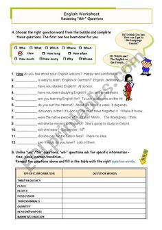 Students are led to infer the rules of use and form of wh-questions Wh Questions, This Or That Questions, Thanks For Sharing, Grammar Worksheets, Inference, I Don T Know, Esl, Students, Language