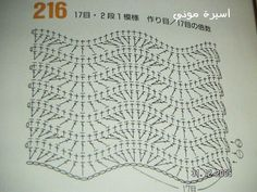 Crochet Chevron Ripple - Chart faut que j'essaye. Crochet Ripple, Manta Crochet, Crochet Diagram, Crochet Chart, Crochet Motif, Knit Crochet, Crochet Stitches Patterns, Crochet Designs, Stitch Patterns