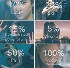 10% luck 20% skill 15% concentrated power of will 5%pleasure 50% pain 100% reason to remember the name