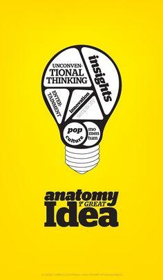 Anatomy of a Great Idea – blueverticalstudio