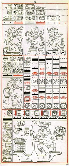 Gates drawing of Dresden Codex Page 43