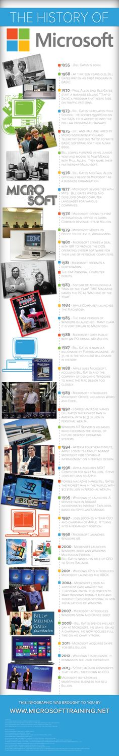 The History of Microsoft #infographic