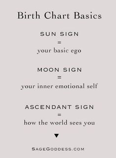 Sun Sign Moon Sign Ascendant