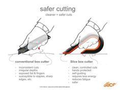 Slice Box Cutter