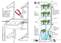 IKEA Hackers: ELIOOO. Grow your food. How to go to Ikea and grow food in your apartment.