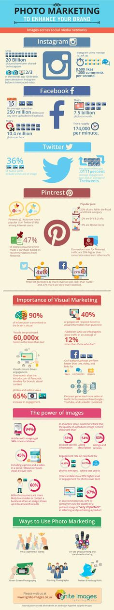Photo Marketing to Enhance Your Brand #infographic #socialmedia