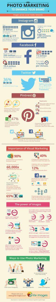 Photo Marketing to Enhance Your Brand #infographic #socialmedia