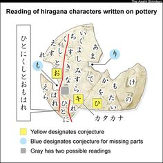 9th century pottery offers new clues for origins of hiragana
