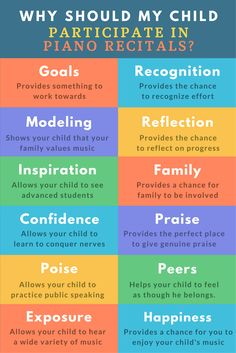 Why should your child participate in a piano recital? Here are 12 important reasons! Click the image to visit our post with more details and information to share with piano parents.