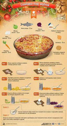 Рецепт селедки под шубой - Кухня - Аргументы и Факты