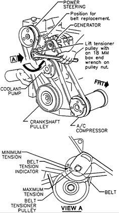 Pin by James Hill on Cars Pontiac bonneville, Cars, Car
