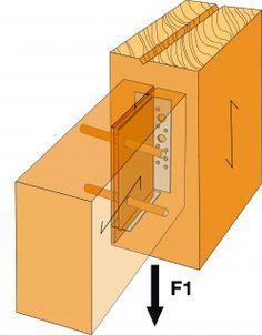 Resultado de imagen para uniones madera laminada