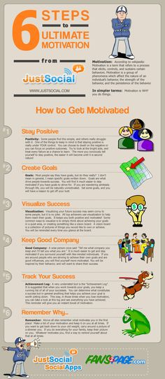 6 simple steps to get yourself motivated and stay motivated!