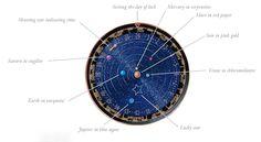 Van Cleef & Arpels Complication Poetique Midnight Planetarium Watch Hands On   hands on