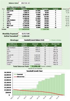 Download The Retirement Withdrawal Calculator From VertexCom