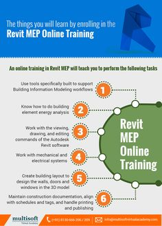 20 Best Revit MEP online training images in 2019 | Coaching