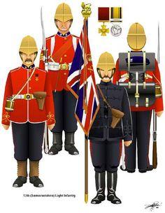Guerra Anglo-Zulú 1879 - Británicos y Fuerza Colonials