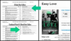 Easy Love #11 ebooks and #17 over all NYTs and #32 USA Today