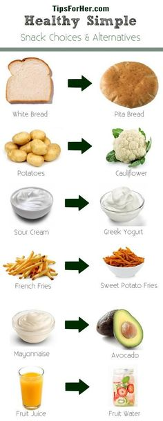 Craving a snack? Try some of these healthy and simple snack alternatives next time you are looking for something to munch on.