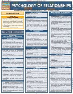Psychology: Counseling & Psychotherapy Laminated Study Guide - BarCharts Publishing Inc makers of QuickStudy Healthy Relationships, Relationship Advice, Marriage Tips, Dysfunctional Relationships, Strong Relationship, Relationship Psychology, Types Of Relationships, Dysfunctional Family Roles, Psychology Of Religion