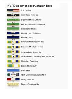 NYPD collectibles and badges Id Card Template, Free Business Card Templates, Free Business Cards, Memorial Cards For Funeral, Police Duty, Police Patrol, Personalized Greeting Cards, State Police, Printable Cards