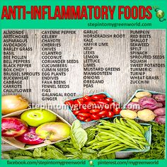 Do YOU know which foods have anti-inflammatory properties? FOR AN ANTI-INFLAMMATORY SMOOTHIE: http://www.stepintomygreenworld.com/helathyliving/anti-inflammatory-celery-and-bok-choy-smoothie/