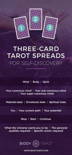 The origins of the Tarot are surrounded with myth and lore. The Tarot has been thought to come from places like India, Egypt, China and Morocco. Others say the Tarot was brought to us fr 3 Card Tarot Spread, Love Tarot Spread, Tarot Card Spreads, Love Tarot Card, Relationship Tarot, Tarot Cards For Beginners, Tarot Astrology, Tarot Horoscope, Astrology Chart