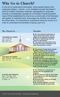 WHY GO TO CHURCH? In this era of celebrated individuality, many people believe that organized religioun-church-is an outdated concept that doesn't work for today's individual. Participating in corporate worship is vital for a Christian's spiritual growth. Jesus Christ established His Church as a community of His followers who gather to celebrate God, encourage one another and spread the Good News.