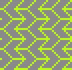 Designing Fair Isle Patterns beautiful simple pattern info