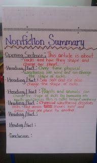Thoughts of a Third Grade Teacher: Nonfiction Summaries