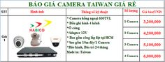 lap dat camera tai hcm, lap camera hcm