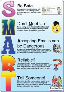 SMART eSafety Rules Poster health coping skills health ideas health posters health promotion health tips Internet Safety For Kids, Safe Internet, Kids Safety, Cyber Safety For Kids, Social Media Safety, Safety Pictures, Social Media Etiquette, Staying Safe Online, Stay Safe