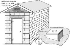 masonry smokehouse