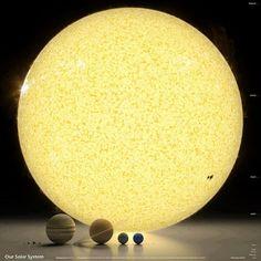 Los planetas y el Sol a escala (infografía)
